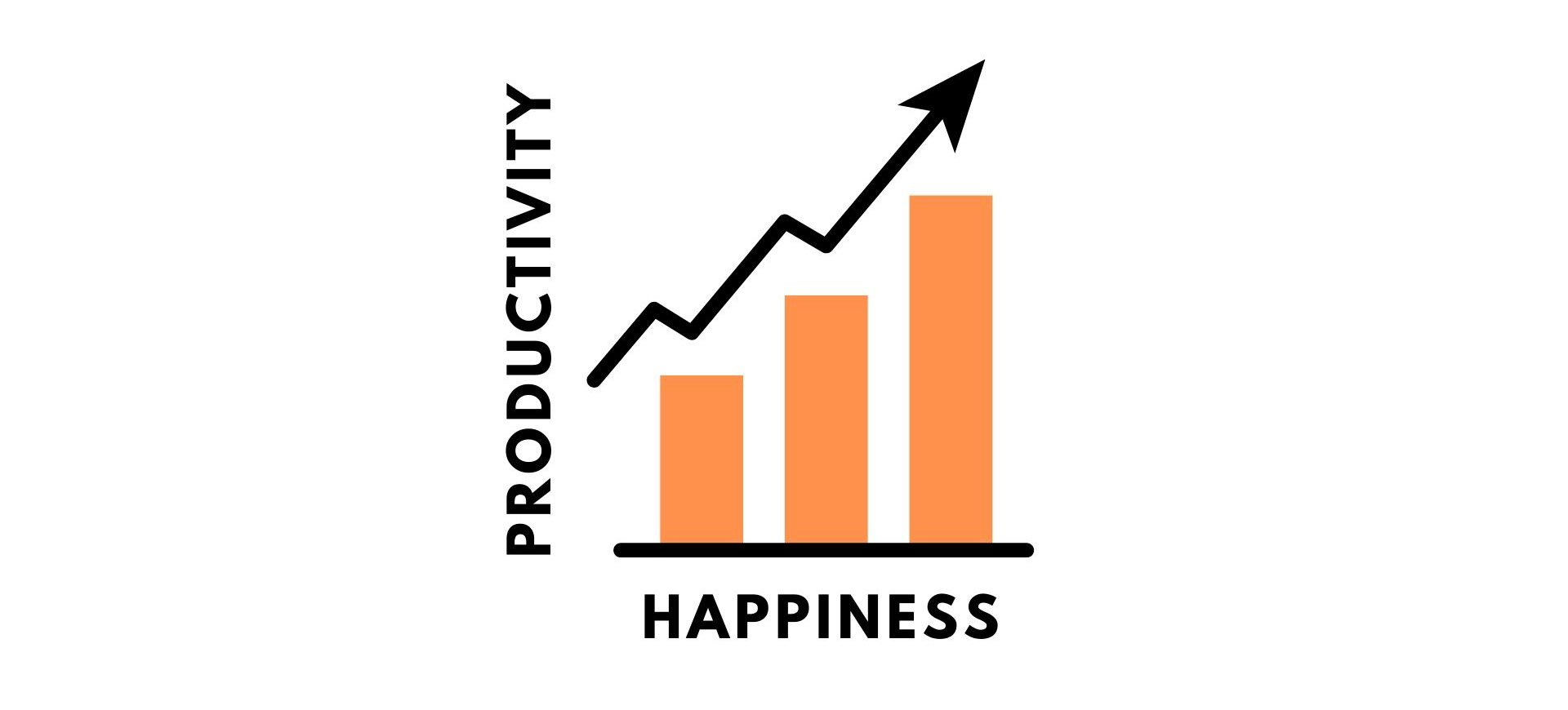 Productivity and happiness
